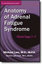 Anatomy of Adrenal Fatigue Syndrome - Clinical Stages 1-4